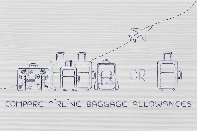 Carry-on luggage size/weight allowance | All major Airlines