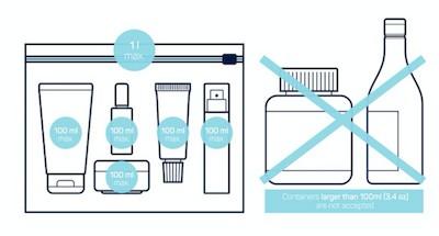 Liquid Bags |Hand Luggage