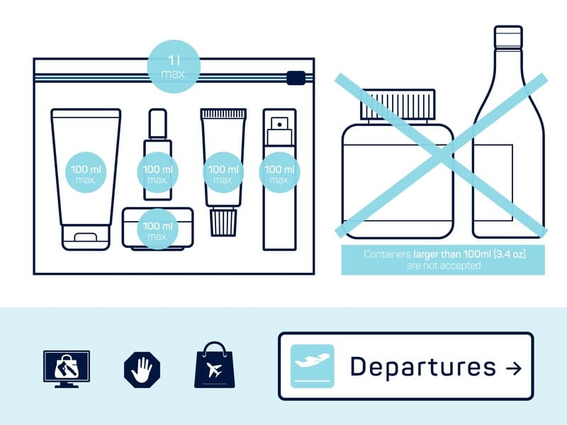 Liquids in Carry-on Baggage