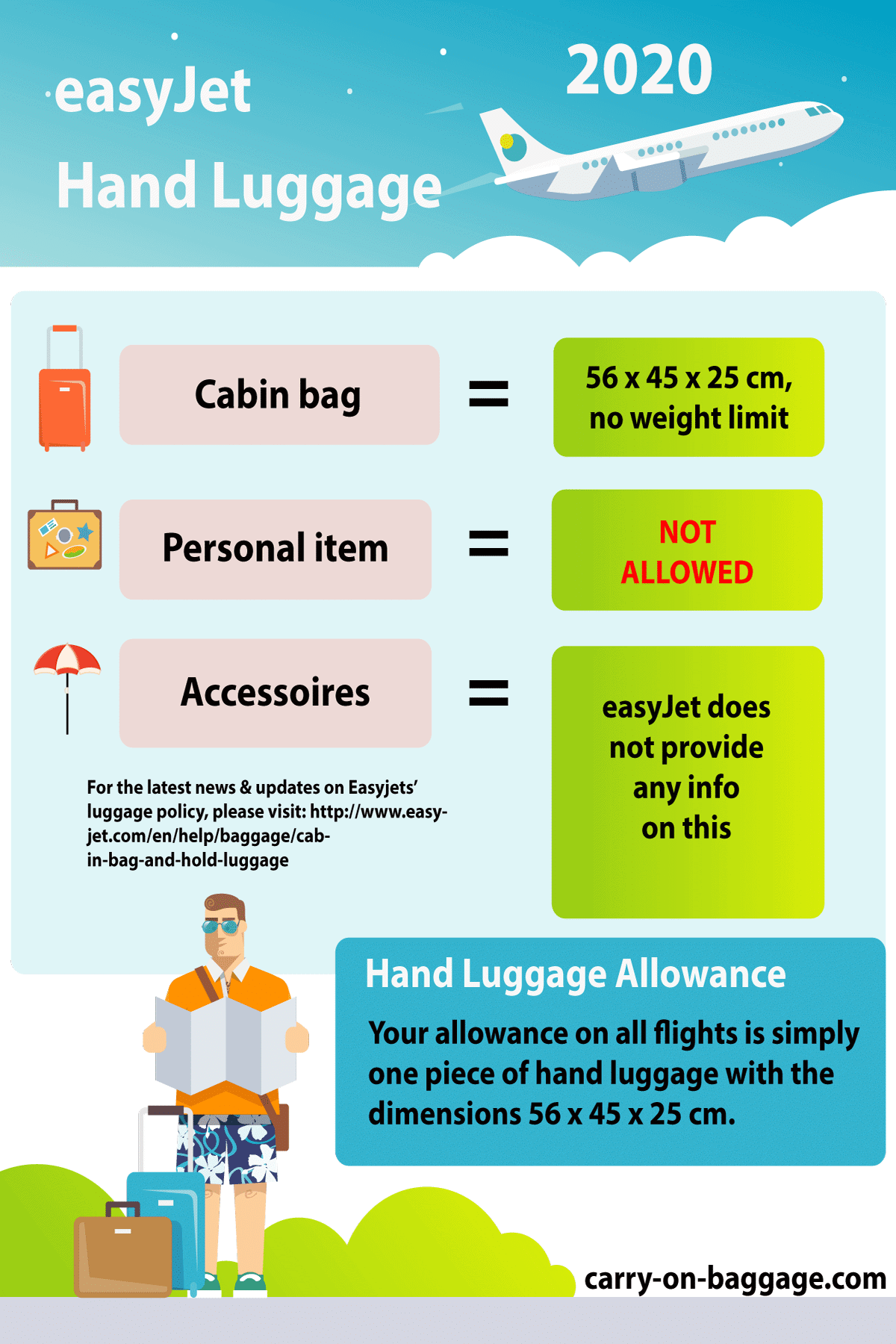 EasyJet Hand Luggage Allowance 2020