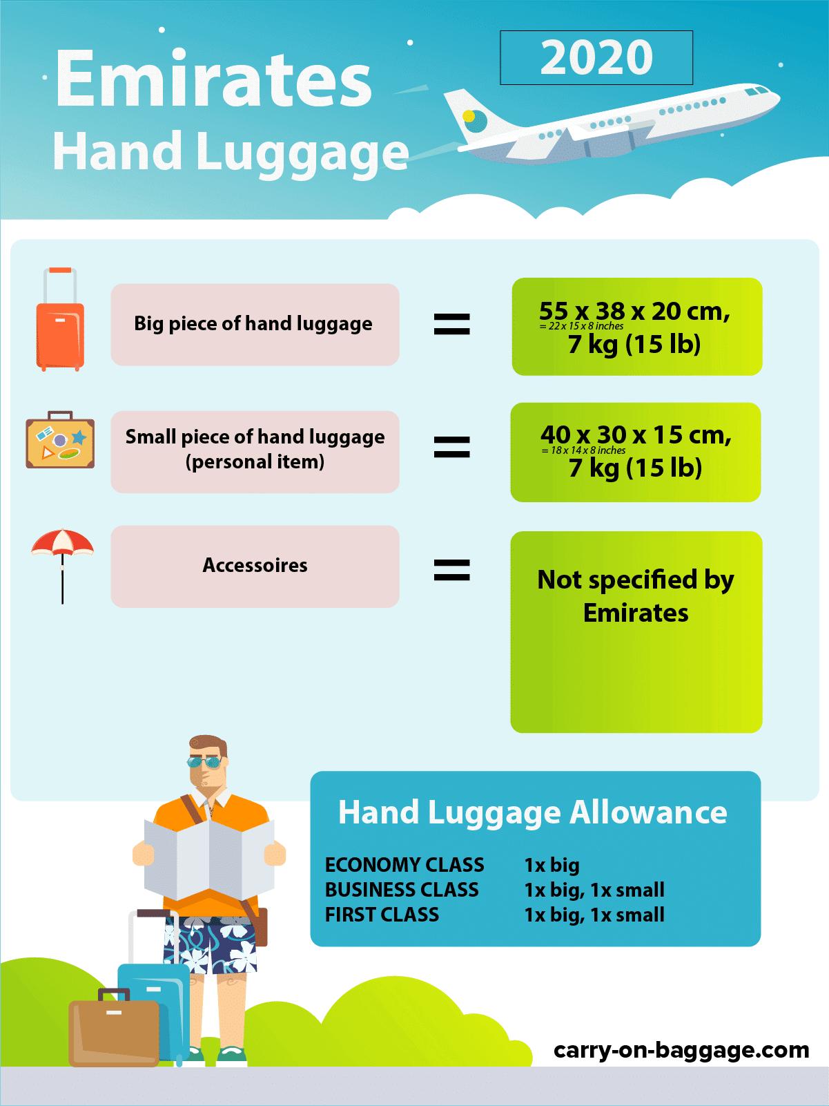 Emirates Hand Luggage Allowance 2020
