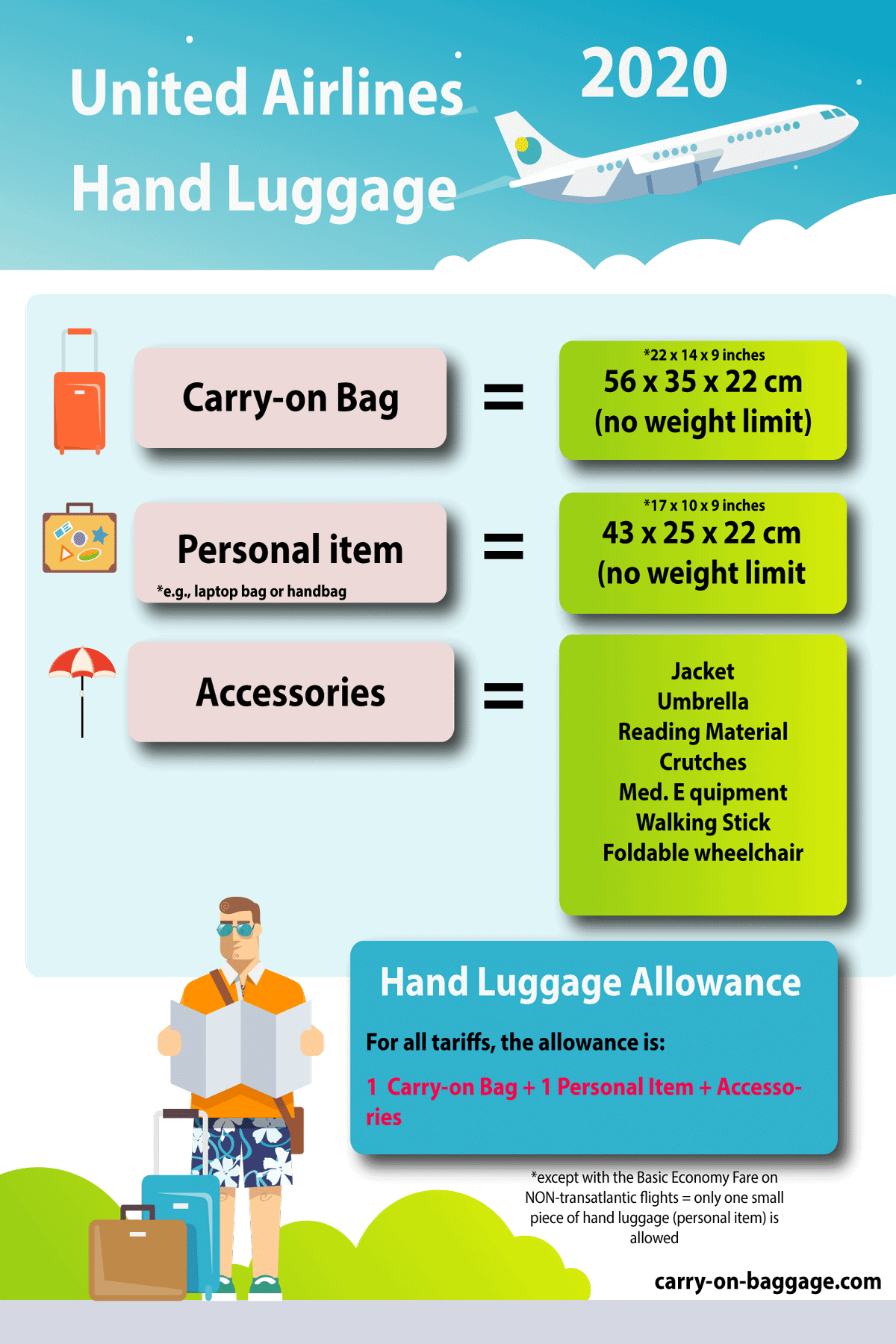 United Airlines Hand Luggage Allowance 2020