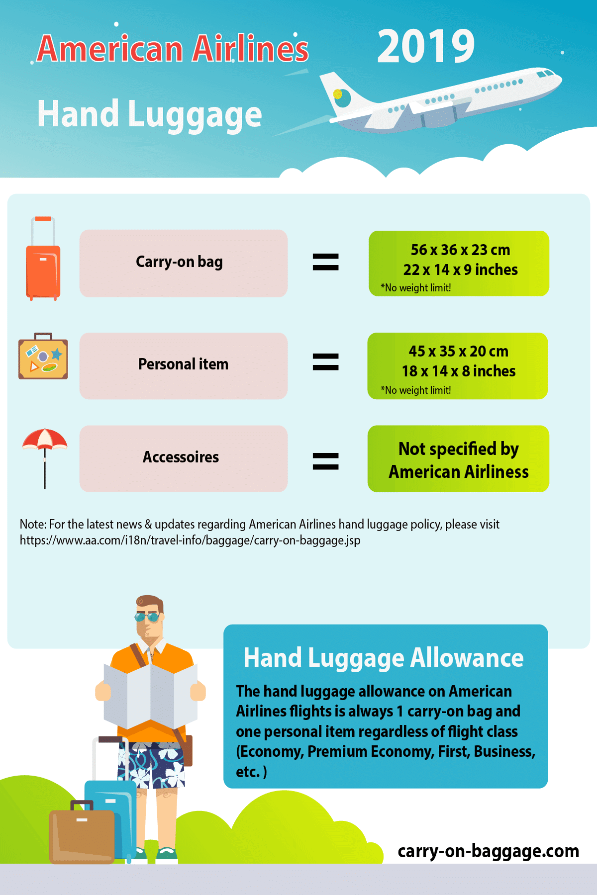 American Airlines Hand Luggage Allowance In A Nutshell