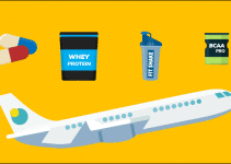 Food Supplements on the Plane