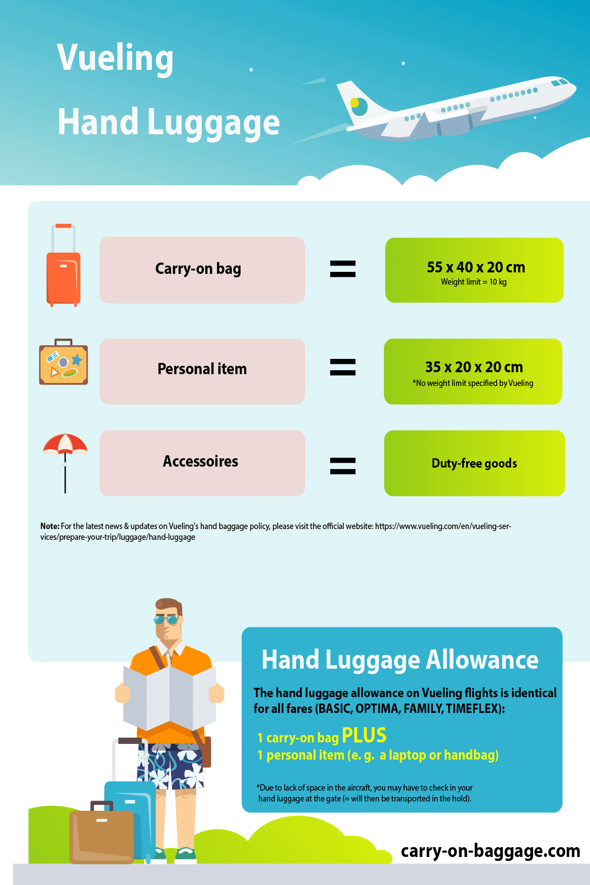 How Much Hand Luggage is allowed at Vueling?